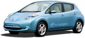 Japanese Electric Cars For Export Direct From Japan Import Plug