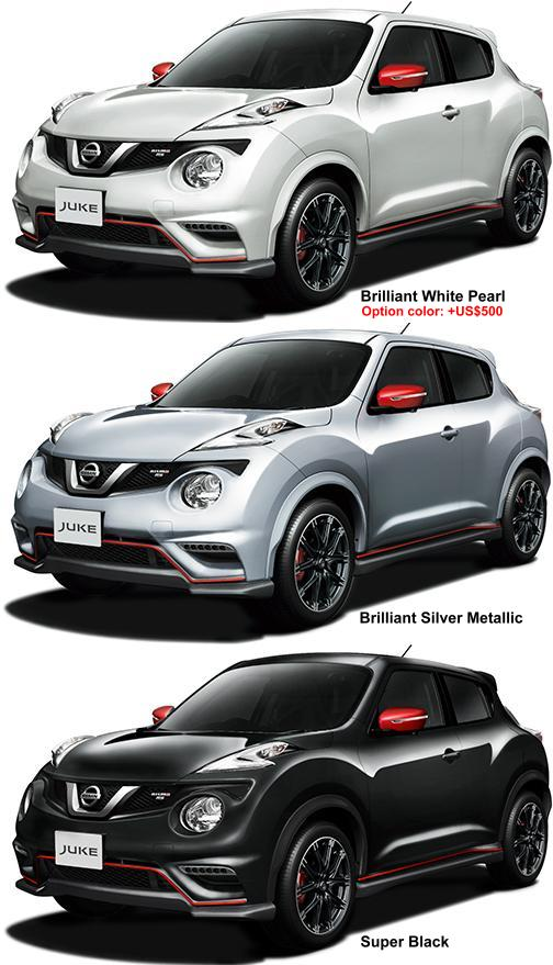 New Nissan Juke Nismo Body Colors Full Variation Of