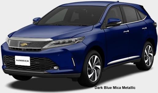 New Toyota Harrier Body Colors Photo Exterior Colour