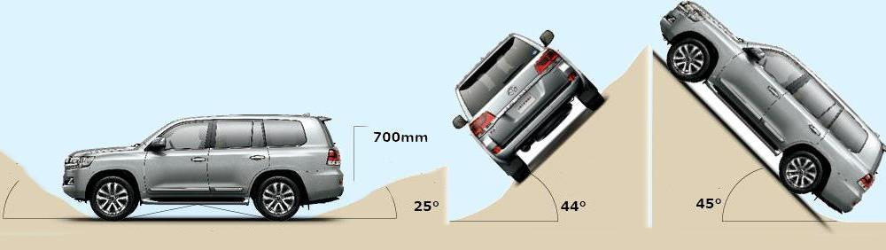 New Toyota Land Cruiser-200 photo: Balance Stability